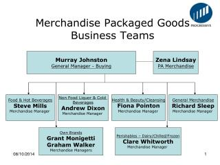 Merchandise Packaged Goods  Business Teams