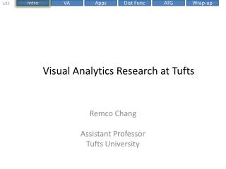 Visual  Analytics Research at  Tufts