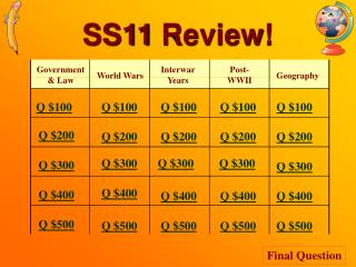 SS11 Review!