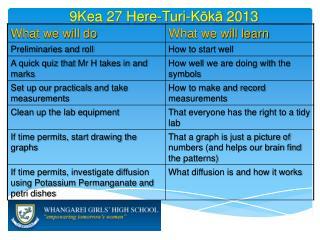 9Kea 27 Here- Turi - K ō k ā  2013
