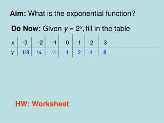 Aim:  What is the exponential function?