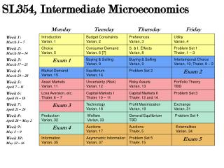Microeconomics: Factors Of Business Decision-Making