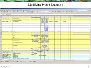 Modifying Jython Examples