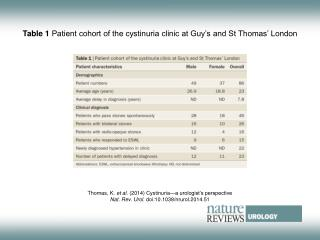 Table 1  Patient cohort of the cystinuria clinic at Guy's and St Thomas' London