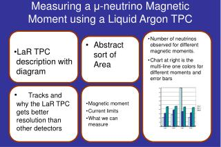 Measuring a  μ -neutrino Magnetic Moment using a Liquid Argon TPC