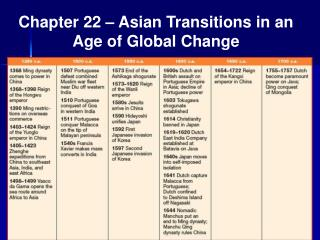 Chapter 22 � Asian Transitions in an Age of Global Change