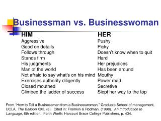 Businessman vs. Businesswoman