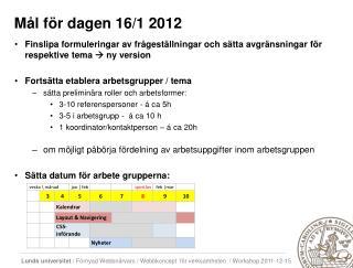Mål för dagen 16/1 2012