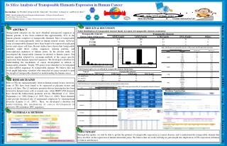 In Silico  Analysis of Transposable Elements Expression in Human Cancer