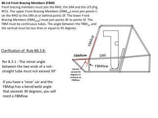 B8.3.8  Front Bracing Members (FBM)