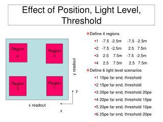 Effect of Position, Light Level, Threshold