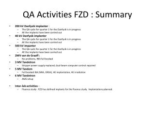 QA Activities FZD : Summary