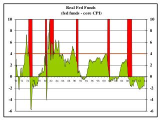 FOMC Statement: Statutory Dual Mandate: Maximum Employment (5.5% U.R.) (March  projection)