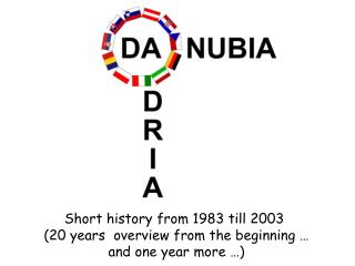 Short history from 1983 till 2003  (20 years  overview from the beginning …