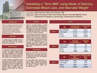 "Validating a ""Term BMI"" using Mode of Delivery, Estimated Blood Loss, and Neonatal Weight"