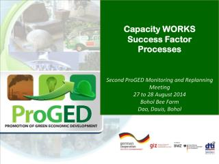 Capacity WORKS Success Factor Processes Second  ProGED  Monitoring and  Replanning  Meeting
