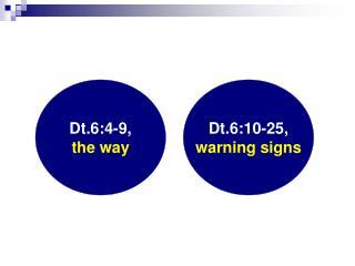 Dt.6:4-9, the way