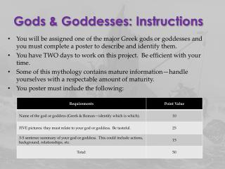 Gods & Goddesses: Instructions