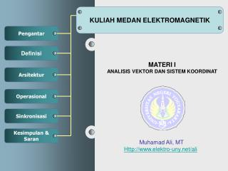 KULIAH M EDAN ELEKTROMAGNETIK