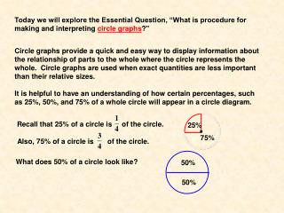 Recall that 25% of a circle is     of the circle.