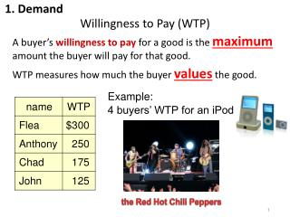 Willingness to Pay (WTP)