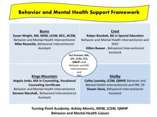 Behavior and Mental Health Support Framework