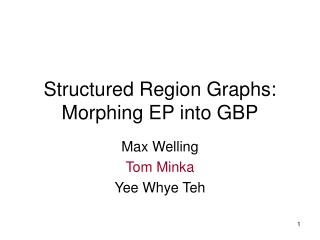 Structured Region Graphs: Morphing EP into GBP