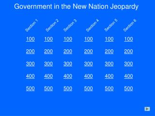 Government in the New Nation Jeopardy