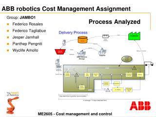 Process Analyzed