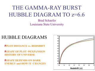 THE GAMMA-RAY BURST HUBBLE DIAGRAM TO z6.6