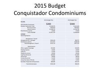 2015 Budget Conquistador Condominiums