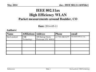 IEEE 802.11ax High Efficiency WLAN Packet measurements around Boulder, CO