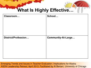 Emerging Trends and Issues in Teacher Evaluation: Implications for Alaska