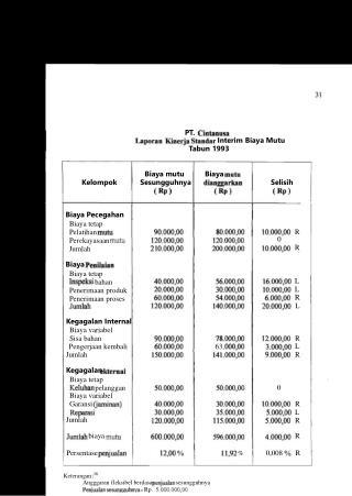 PT. Interim Biaya Mutu Tabun 1993