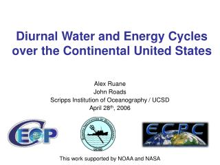 Diurnal Water and Energy Cycles over the Continental United States