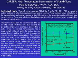 CAREER: High Temperature Deformation of Stand-Alone Plasma-Sprayed 7 wt.% Y 2 O 3 -ZrO 2