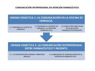 COMUNICACI N INTERPERSONAL EN ATENCI N FARMAC UTICA