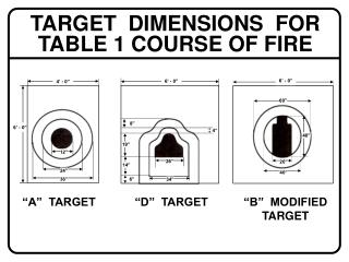 TARGET  DIMENSIONS  FOR TABLE 1 COURSE OF FIRE