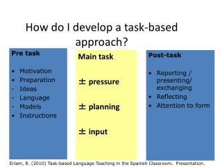 How do I develop a task-based approach?