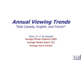 Annual Viewing Trends Total Canada, English, and French*