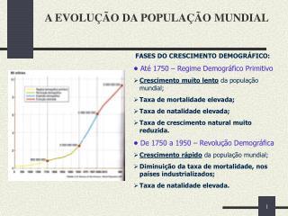 A EVOLUÇÃO DA POPULAÇÃO MUNDIAL