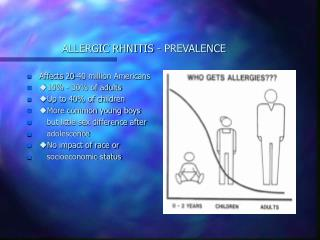 ALLERGIC RHNITIS - PREVALENCE