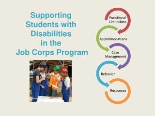 Supporting Students with Disabilities  in the  Job Corps Program