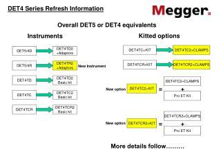 Overall DET5 or DET4 equivalents
