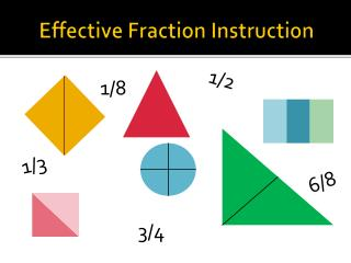 Effective Fraction Instruction