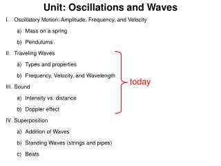 Unit: Oscillations and Waves Oscillatory Motion: Amplitude, Frequency, and Velocity