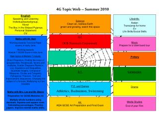 4G Topic Web – Summer 2010