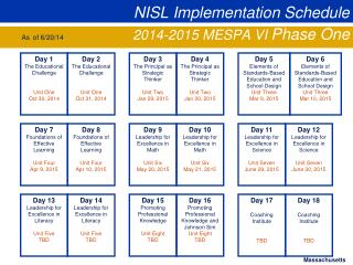 NISL Implementation Schedule 2014-2015 MESPA VI  Phase One