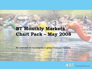 BT Monthly Markets Chart Pack – May 2008