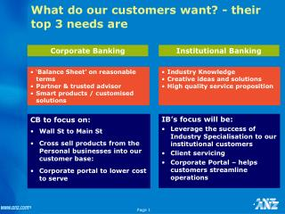 What do our customers want? - their top 3 needs are